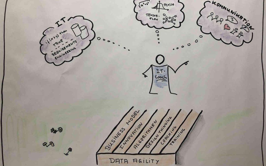 Warum Data Science und künstliche Intelligenz Design Thinking benötigen